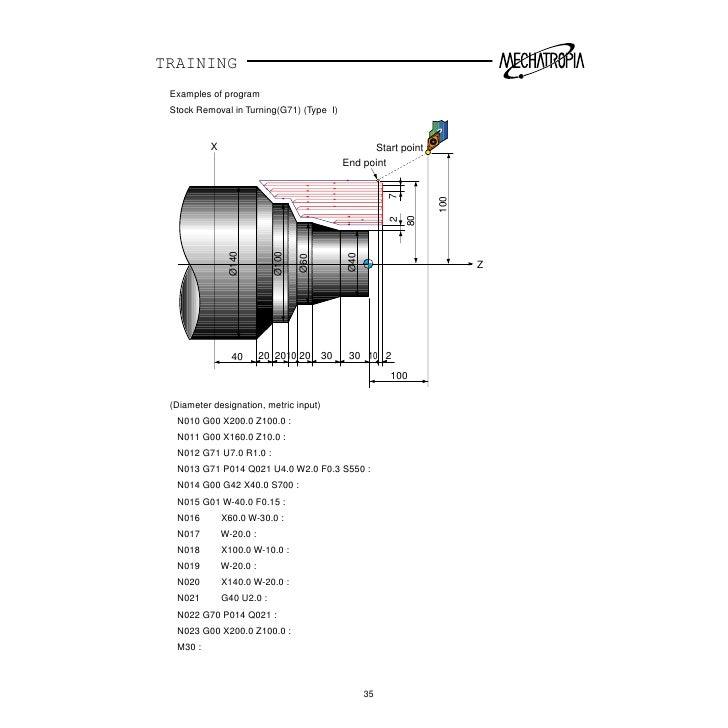 cnc lathe machine programs