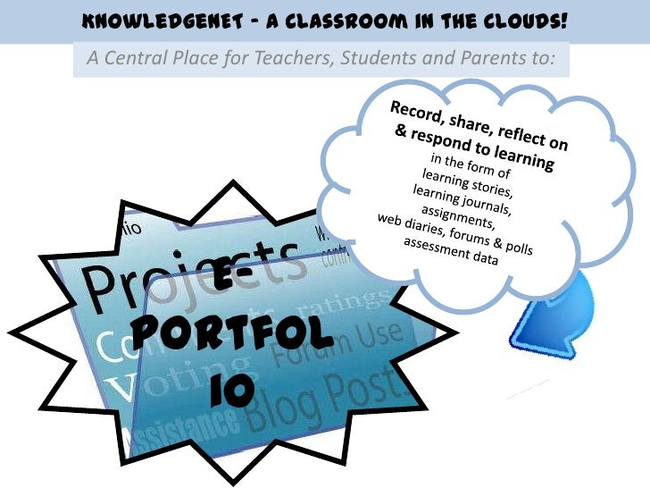 KnowledgeNET – A Classroom in the Clouds!<br />A Central Place for Teachers, Students and Parents to:<br />Record, share, ...