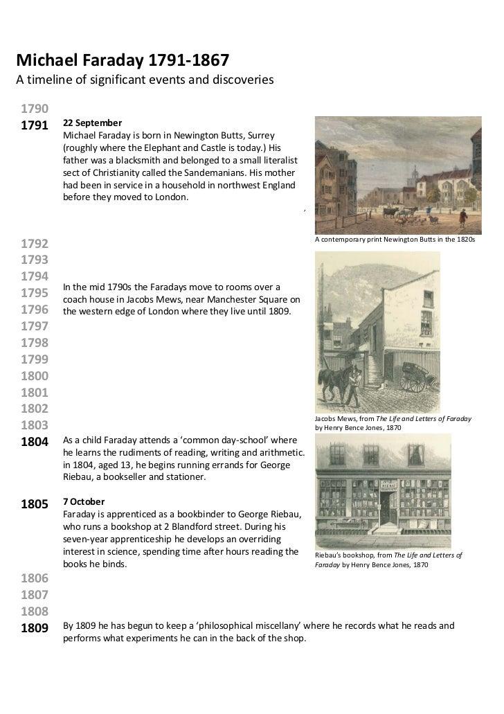 MichaelFaraday1791‐1867Atimelineofsignificanteventsanddiscoveries            1790                             ...