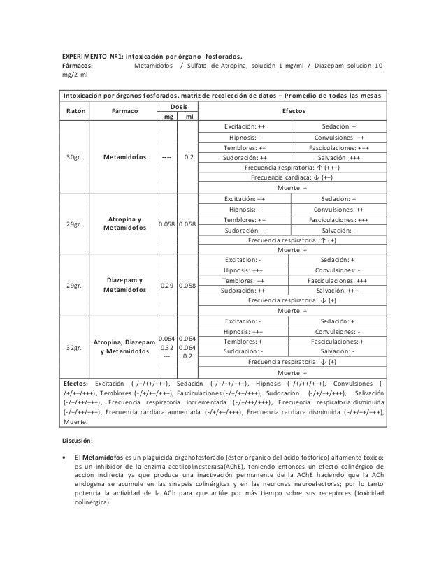 EXPERI MENTO Nº1: intoxicación por órgano - fosforados. Fármacos: Metamidofos / Sulfato de Atropina, solución 1 mg/ml / Di...