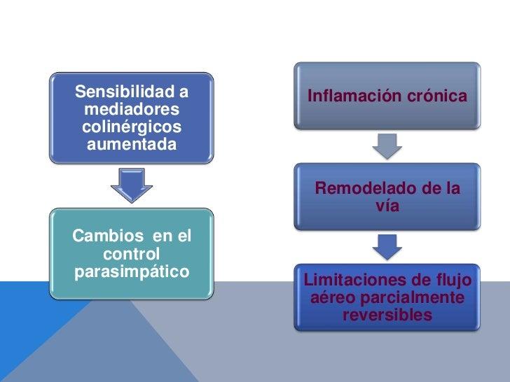 ciprofloxacin vs levaquin