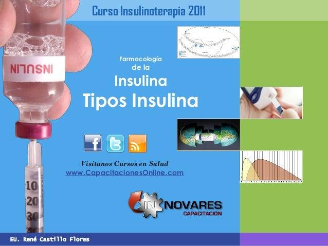 Farmacología insulina. tipos insulina rené castillo flores