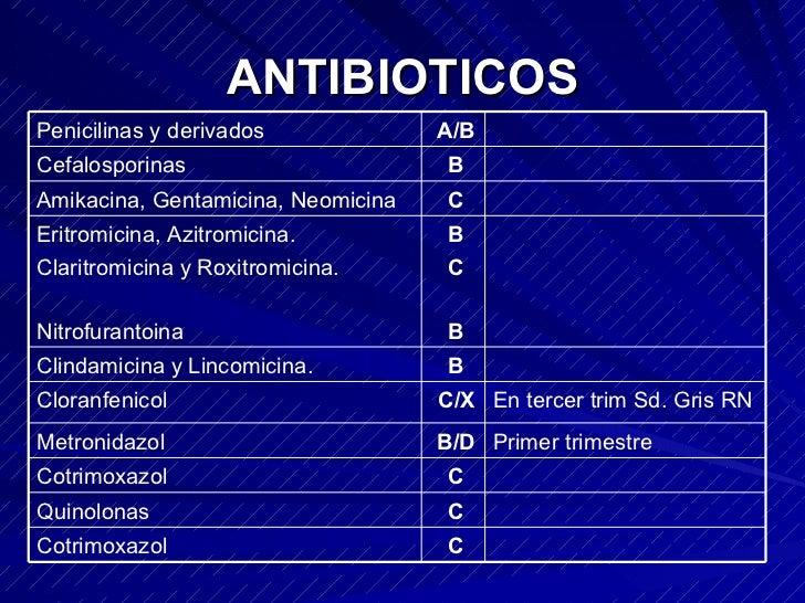 Ivermectin tablets 12mg