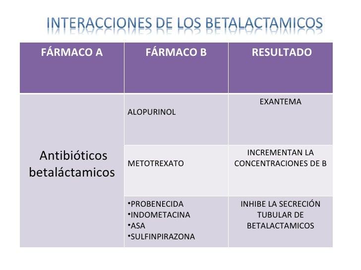 Farmacolog a B sica y cl nica de Katzung 13 Edici n - GRATIS - PDF