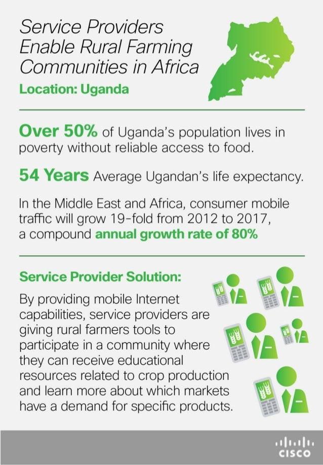 Enable Rural Farming Communities (Uganda) - Infographic