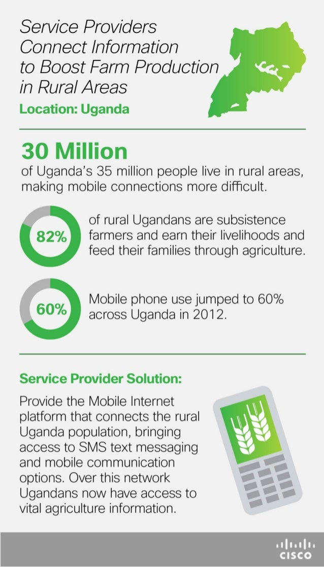 Connections Boost Farm Production in Rural Areas (Uganda) - Infographic