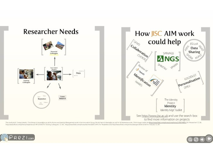 User-centric Research