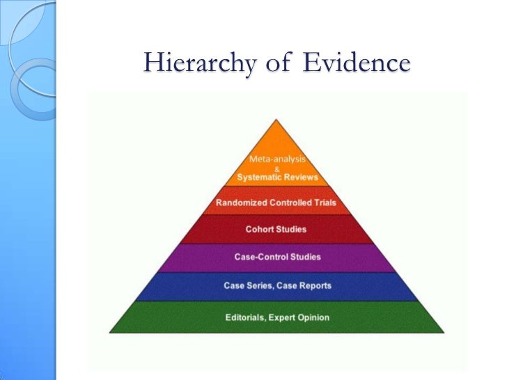 appraisal of evidence essay