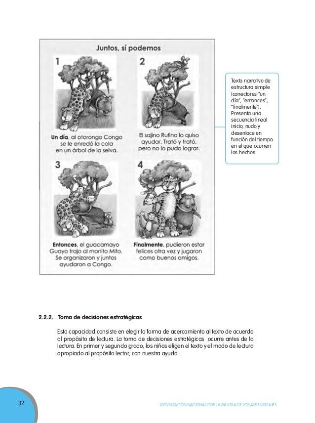 Estructura Del Texto Narrativo Texto Narrativo de Estructura