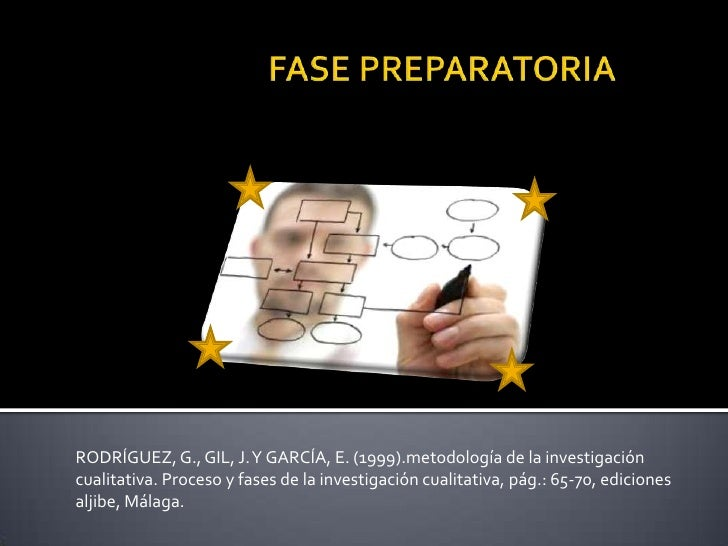RODRÍGUEZ, G., GIL, J. Y GARCÍA, E. (1999).metodología de la investigacióncualitativa. Proceso y fases de la investigación...