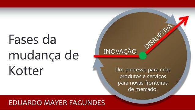 Fases da mudança de Kotter EDUARDO MAYER FAGUNDES INOVAÇÃO Um processo para criar produtos e serviços para novas fronteira...