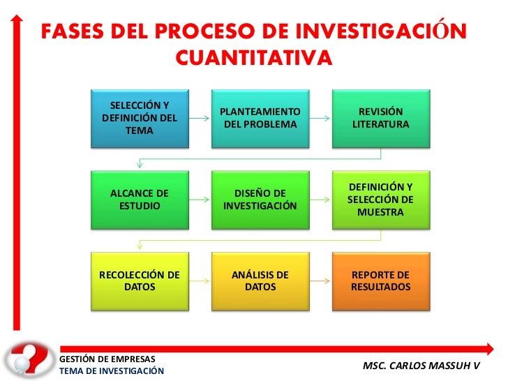 definiciones de metodología de investigación La metodología de la investigación proporciona tanto al estudiante como a los profesionales una serie de herramientas definiciones entrevistas universo y.