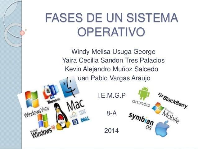 FASES DE UN SISTEMA OPERATIVO Windy Melisa Usuga George Yaira Cecilia Sandon Tres Palacios Kevin Alejandro Muñoz Salcedo J...