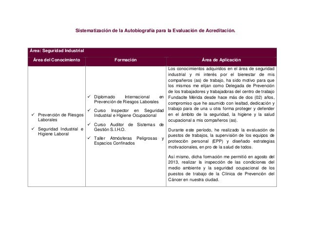 Sistematización de la Autobiografía para la Evaluación de Acreditación. Área: Seguridad Industrial Área del Conocimiento F...