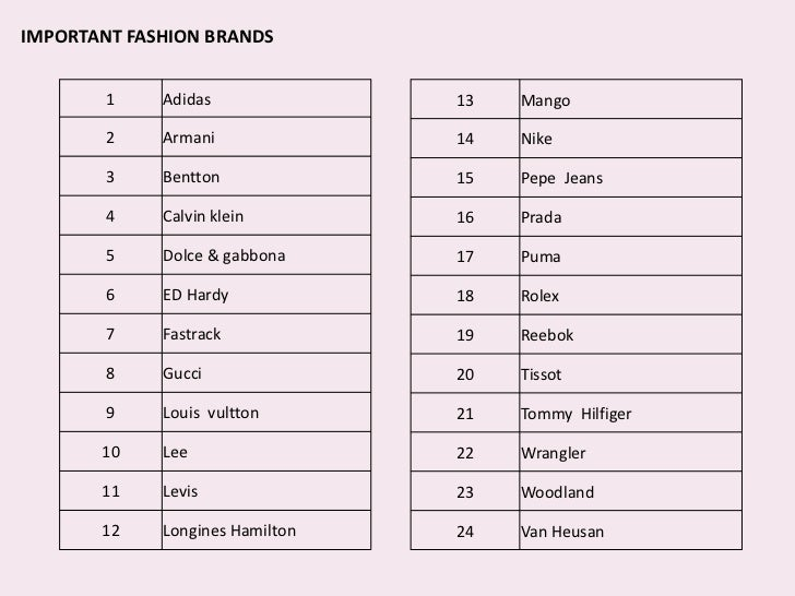 List Of  Top Luxury Fashion Brands