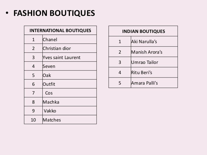 International clothes brands in india
