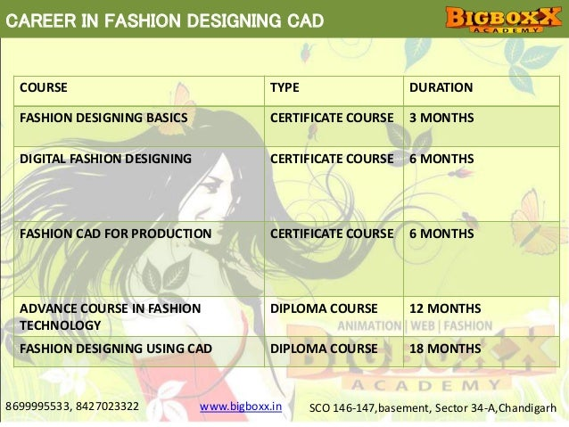 Importance Of Cad In Fashion Designing
