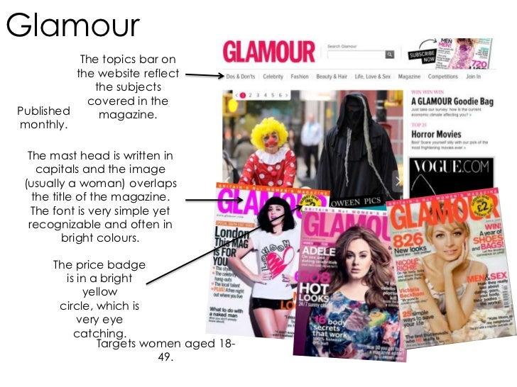 essay fashion topics
