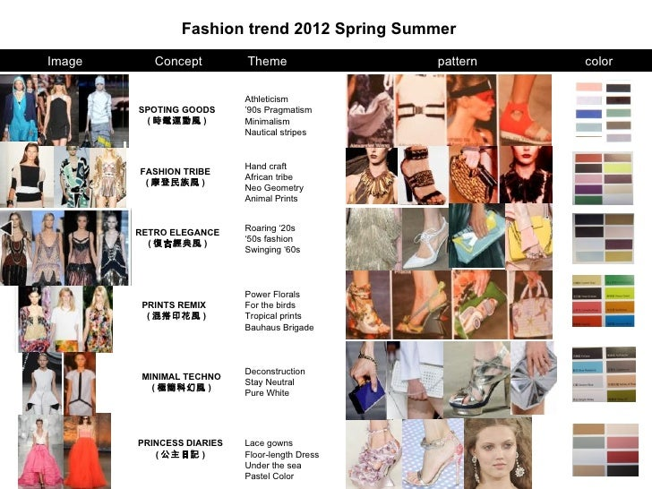 Fashion trend 2012 Spring SummerImage      Concept         Theme                pattern   color                           ...