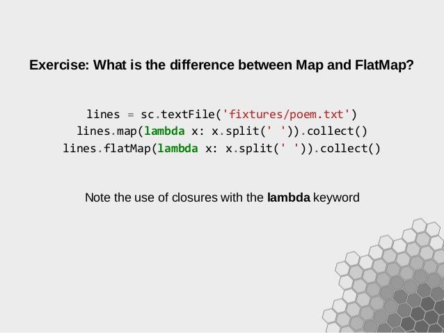 Python: using the Lambda operator - Python - Snipplr Social