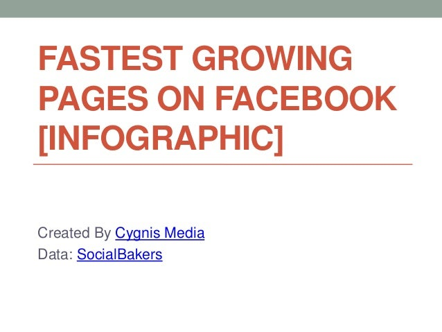 Fastest growing pages on facebook [infographic]