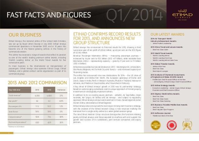 Etihad Fast facts & figures Q1 2014