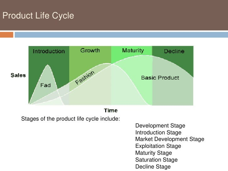 product life cycle of colour tv Start studying marketing final #9 learn and colour as the market and the time the product will stay in the growth stage of its product life cycle.