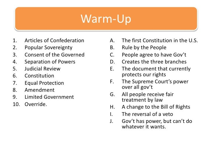 Articles of Confederation<br />Popular Sovereignty<br />Consent of the Governed<br />Separation of Powers<br />Judicial Re...