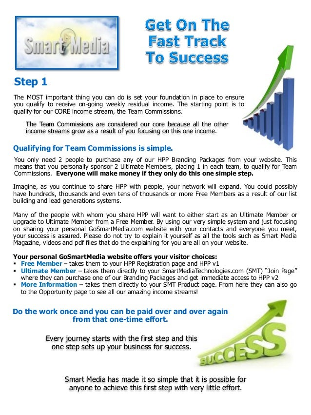 1) Fast Track To Success