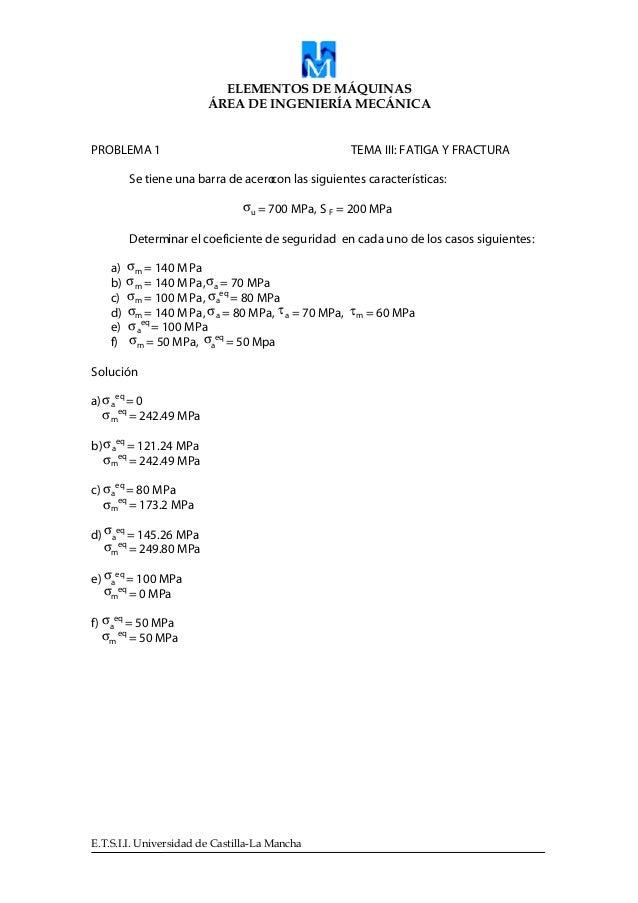 ELEMENTOS DE MÁQUINAS ÁREA DE INGENIERÍA MECÁNICA PROBLEMA 1 TEMA III: FATIGA Y FRACTURA Se tiene una barra de acerocon la...