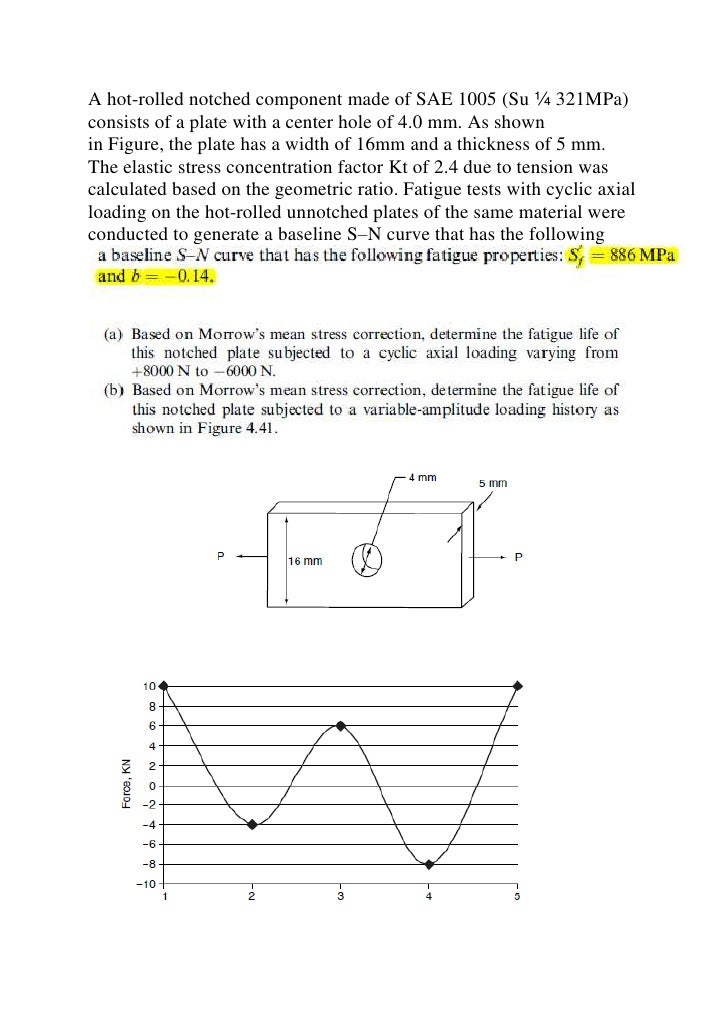 A hot-rolled notched component made of SAE 1005 (Su ¼ 321MPa)consists of a plate with a center hole of 4.0 mm. As shownin ...