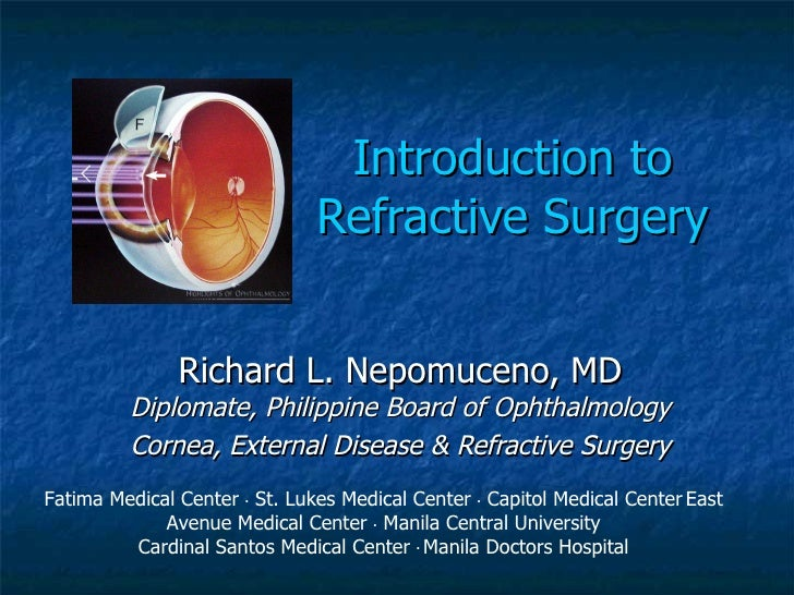 Introduction to Refractive Surgery Richard L. Nepomuceno, MD Diplomate, Philippine Board of Ophthalmology Cornea, External...