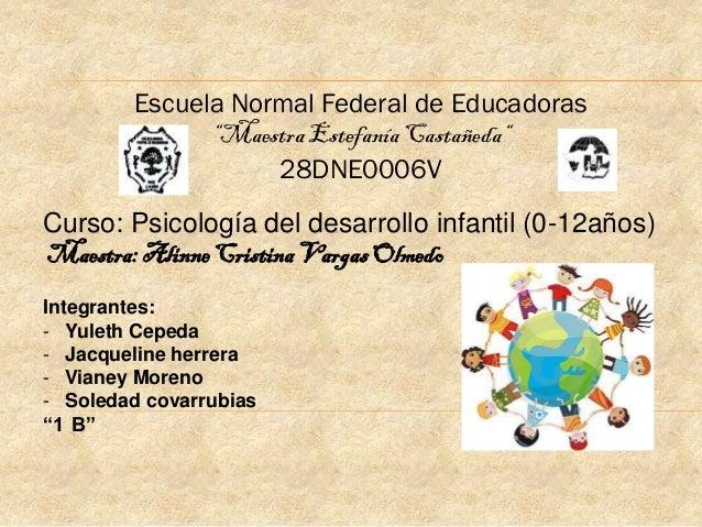 """Escuela Normal Federal de Educadoras              """"Maestra Estefanía Castañeda""""                   28DNE0006VCurso: Psicolo..."""