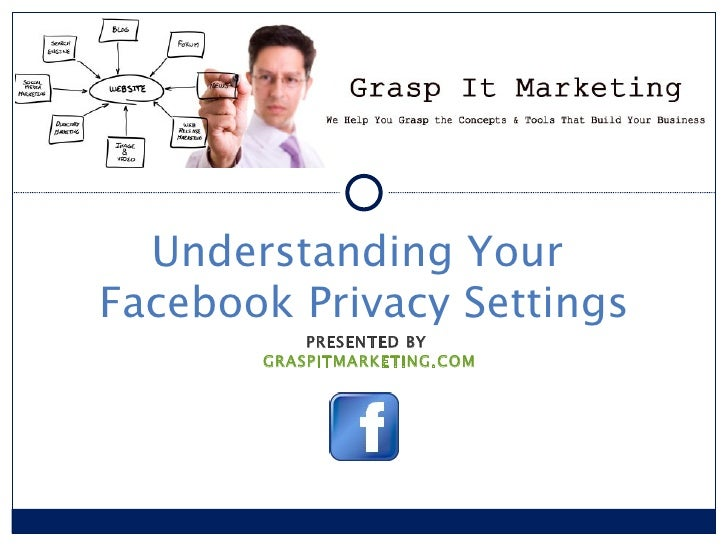 Understanding YourFacebook Privacy Settings           PRESENTED BY       GRASPITMARKETING.COM