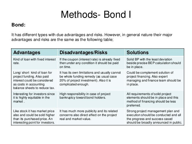 bond and stocks financing Chapter 1 -- an overview of financial management cash raised by selling financial assets (for example, issuing stocks, bonds, and preferred stocks, etc) in financial markets (2) financial management: corporate finance.