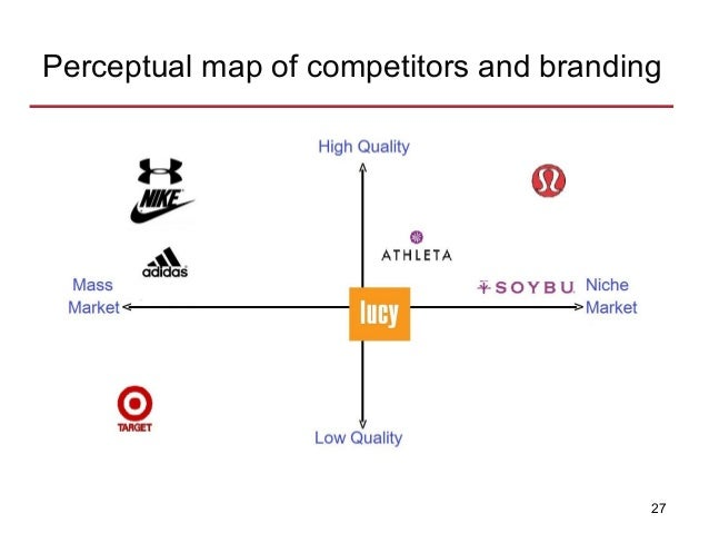 adidas perceptual map This is then followed by the positioning strategies section which includes a  perceptual map and discusses adidas's positioning differences and how it is  slightly.