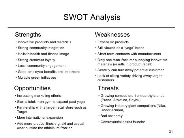 nordstrom swot The container store salesforce regeneron carmax nordstrom health insurance innovations company swot analyses - business source premier investigate investment opportunities, research companies and find parent- subsidiary relationships, explore market and industry information, swot.