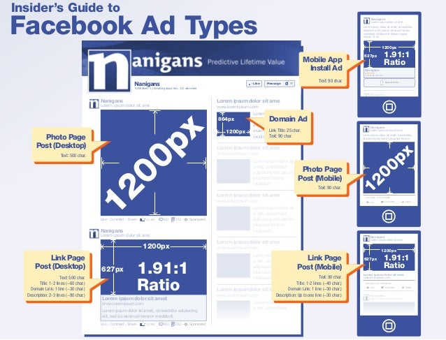 Insider's Guide to Facebook Ad Types