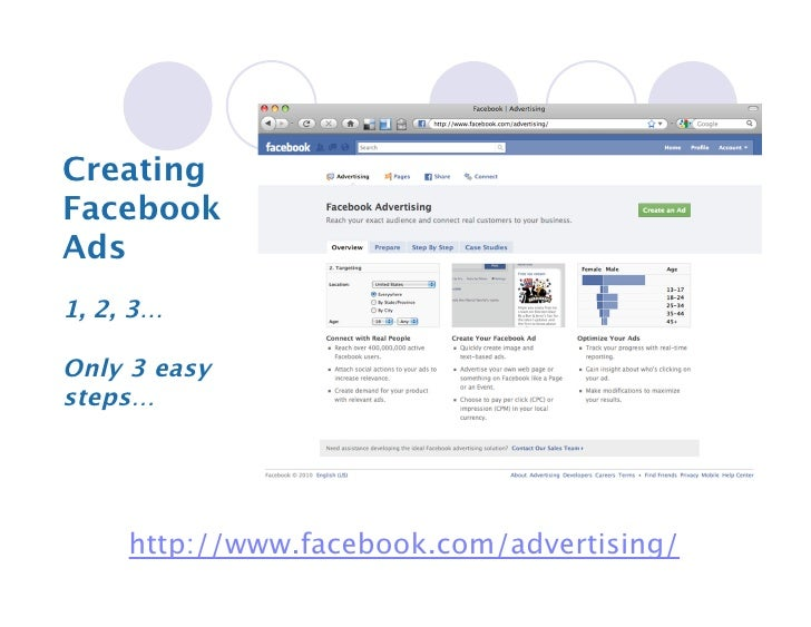Creating Facebook Ads http://www.facebook.com/advertising/ 1, 2, 3…  Only 3 easy steps…