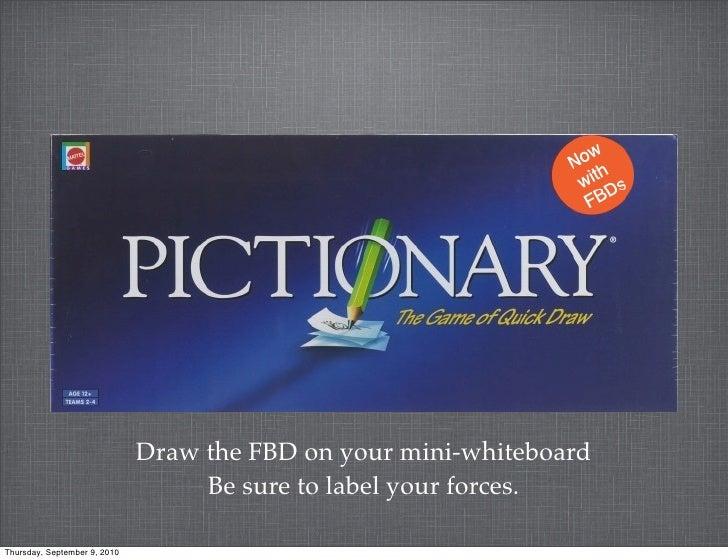 Fbd pictionary