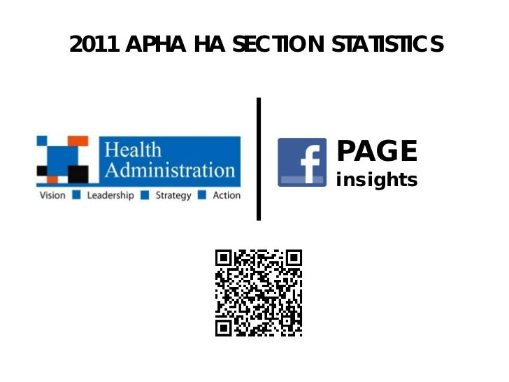 2011 APHA HA Section Facebook Page Insights