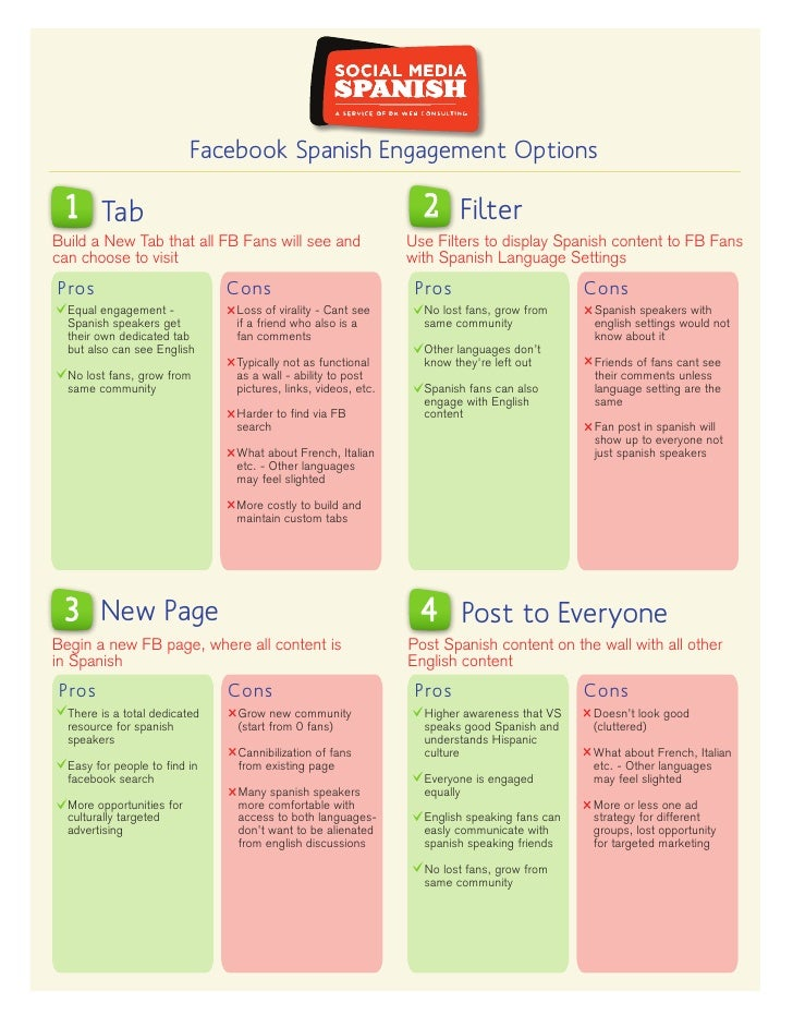 Facebook Spanish Engagement Options   1 Tab                                                           2 Filter Build a New...