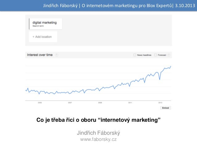 Jindřich Fáborský: O marketingu na internetu