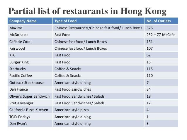 Star Restaurant Service Standards