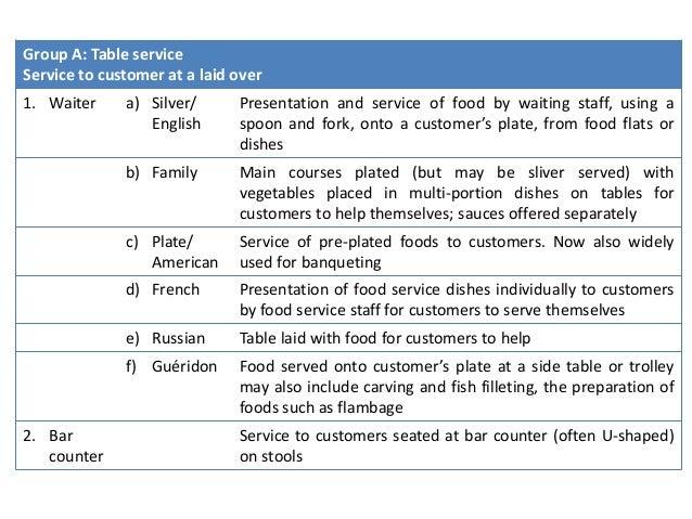Hospitality Food Amp Beverage Service