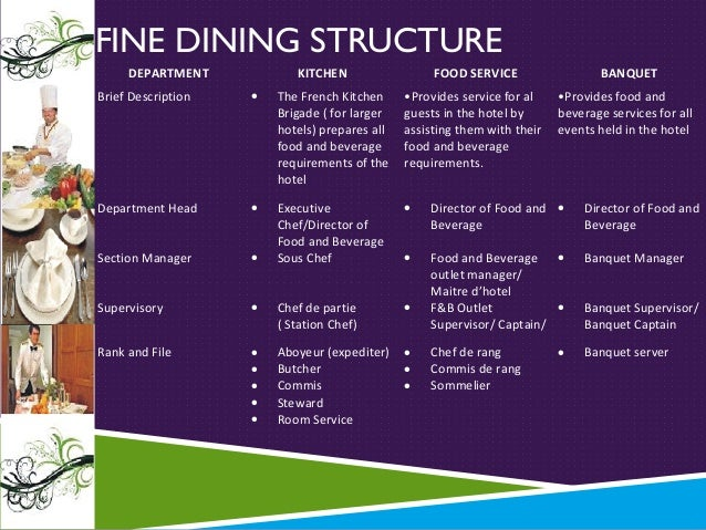 how to serve fine dining Indeed, dressing up well isnt the only fine dining etiquette.