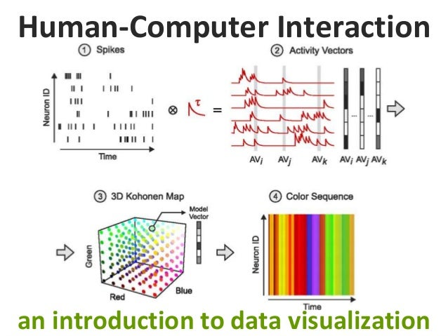 Master on Software Engineering :: Human-Computer Interaction Dr. Sabin-Corneliu Buraga – www.purl.org/net/busaco an introd...