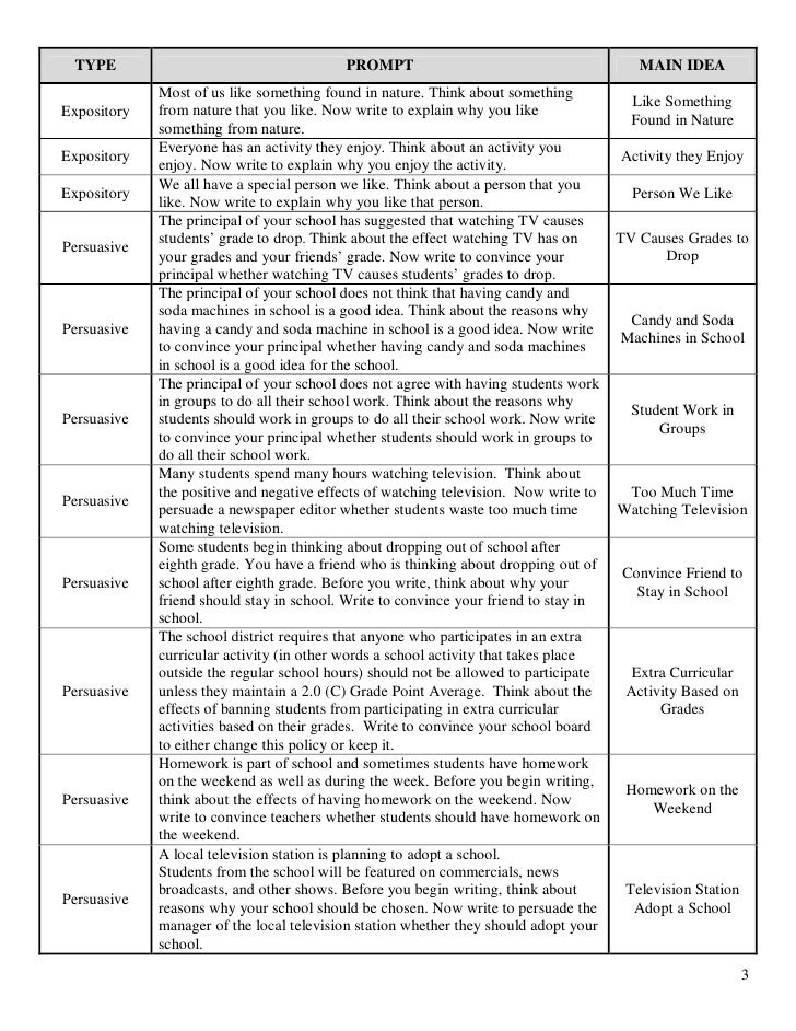 eighth grade writing prompts