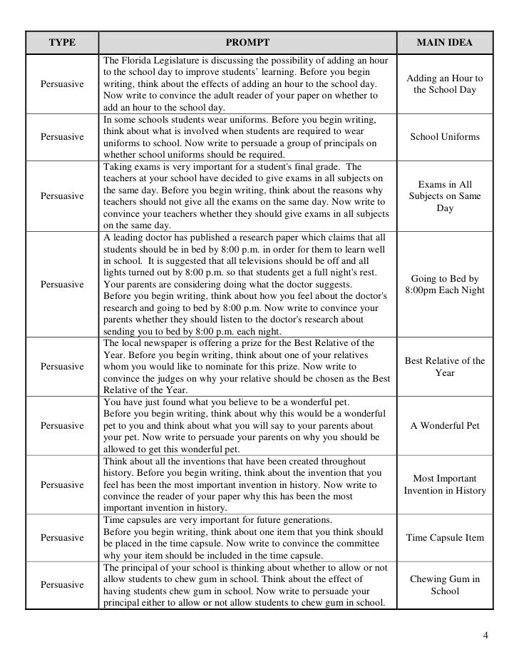 staar rubric for expository essay Grade 4 writing expository scoring guide march 2015 staar grade 4 march 2015 expository — 1 although the essay is in an appropriate expository form, repetition (eg, paragraph two the introduction and conclusion) slows the progression of ideas.