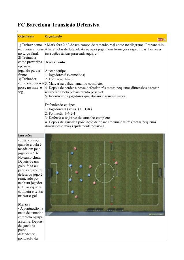FC Barcelona Transição Defensiva Objetivo (s)  Organização  1) Treinar como recuperar a posse no terço final. 2) Treinador...